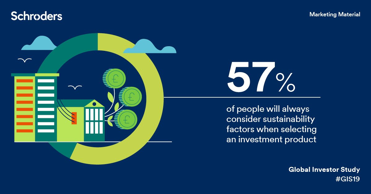 Schroders campaign infographics